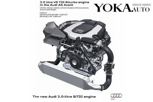 柴油新动力 奥迪新发动机率先搭载a6/a7
