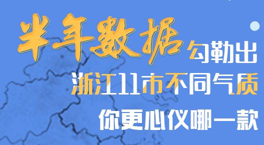 半年数据勾勒出浙江11市不同气质 你更心仪哪一款?