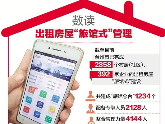 台州探索出租房屋管理新模式 旅馆式管理租住放心