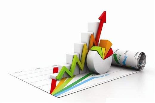 安徽省屬企業前五月利潤同比增長逾六成