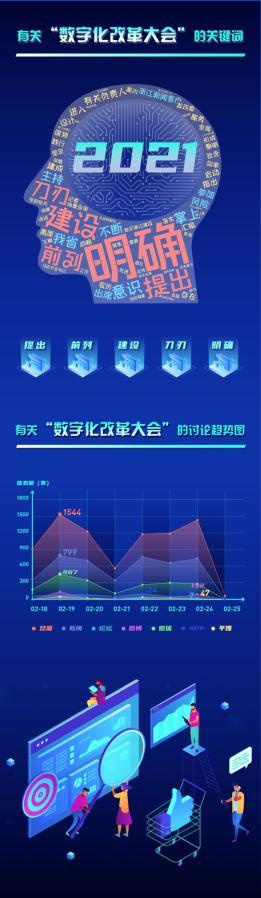 睿思一刻·浙江:一场全省数字化改革大会,助力牛年开新局